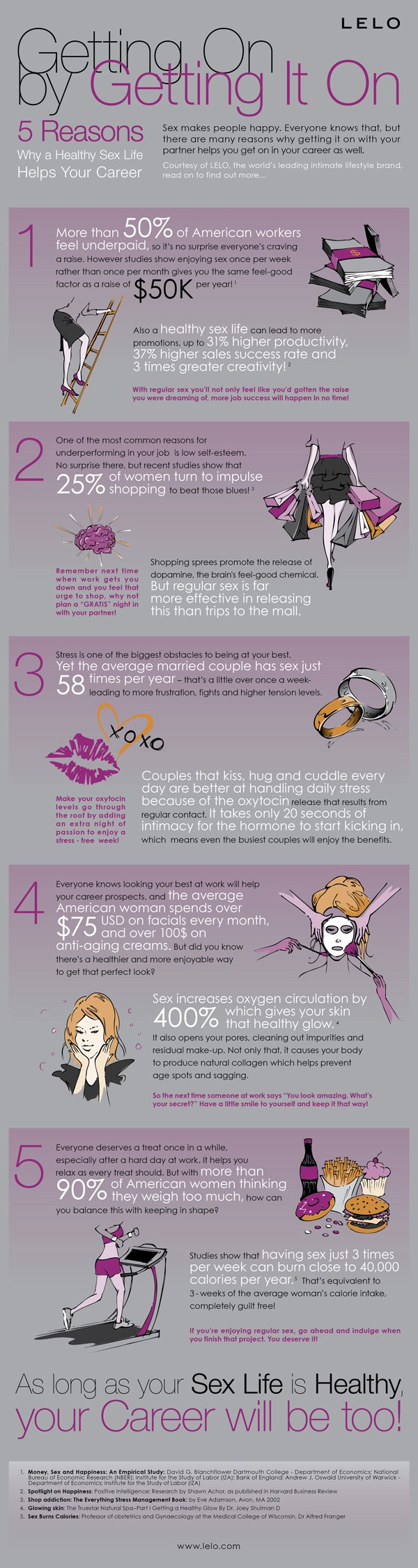 LELO Infographic - Getting On by Getting It On