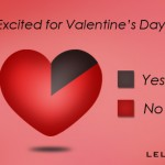 Valentine's Day: The Least Popular Holiday?