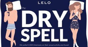 LELO dry spell
