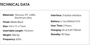 F1s Technical Specifications
