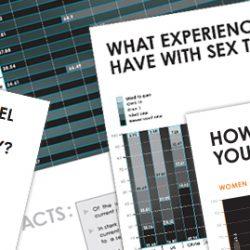 Les Nouvelles Perceptions des Femmes sur leur Intimité : Conclusions d'une Etude LELO Menée en 2012